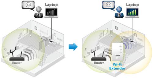 Edimax EW-7438AC Smart AC750 Wi-Fi Extender, Access Point, Wi-Fi Bridge, eliminate dead zones and double Wi-Fi coverage