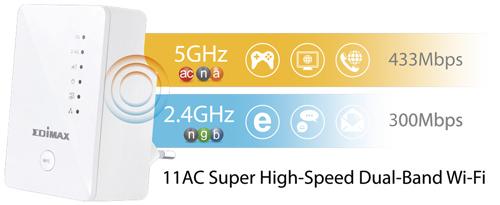 Edimax EW-7438AC Smart AC750 Wi-Fi Extender, Access Point, Wi-Fi Bridge, 11ac dual-band super high-speed, AC750