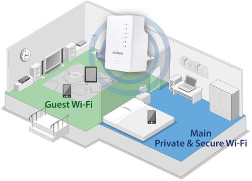 Edimax EW-7438AC Smart AC750 Wi-Fi Extender, Access Point, Wi-Fi Bridge,Universal Compatibility, Green Wi-Fi Power Switch, guest Wi-Fi