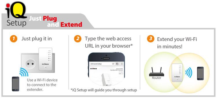 Edimax EW-7438AC Smart AC750 Wi-Fi Extender, Access Point, Wi-Fi Bridge, Easy and Smart iQ Setup